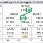 Tổng hợp kqxsmb dự lô đẹp ngày 19/03 chính xác 99,9%