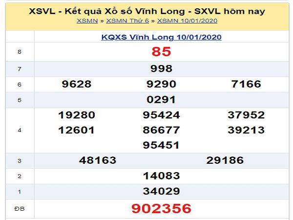 Soi cầu kqxsvl ngày 17/01 từ các cao thủ