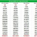 Thống kê VIP kết quả XSMN hôm nay ngày 15/2/2020
