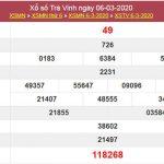 Phân tích kết quả XSTV 13/3/2020 – Soi cầu XS Trà Vinh thứ 6