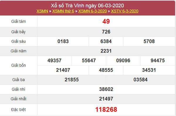 Phân tích kết quả XSTV 13/3/2020 - Soi cầu XS Trà Vinh thứ 6