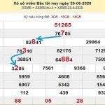 du-doan-xsmb-bach-thu-ngay-21-5-2020-min