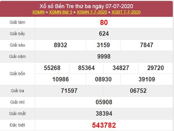 Dự đoán XSBT 14/7/2020 chốt KQXS Bến Tre thứ 3