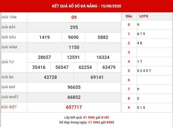 Phân tích xổ số Đà Nẵng thứ 4 ngày 19-8-2020