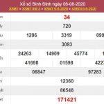 Dự đoán XSBDI 13/8/2020 chốt KQXS Bình Định thứ 5