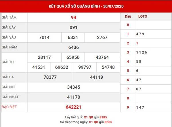 Phân tích KQXS Quảng Bình thứ 5 ngày 6-8-2020