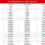 Soi cầu số đẹp SXMN thứ 6 ngày 25-9-2020