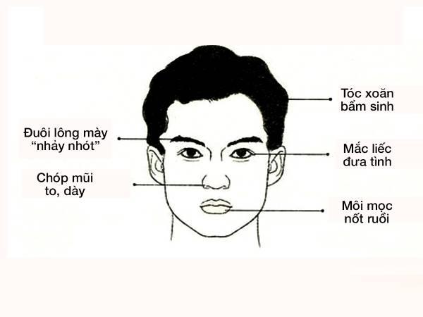 tuong-mat-dan-ong-da-tinh