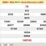 Phân tích kqxs Vĩnh Long ngày 8/1/2021 chốt số dự đoán
