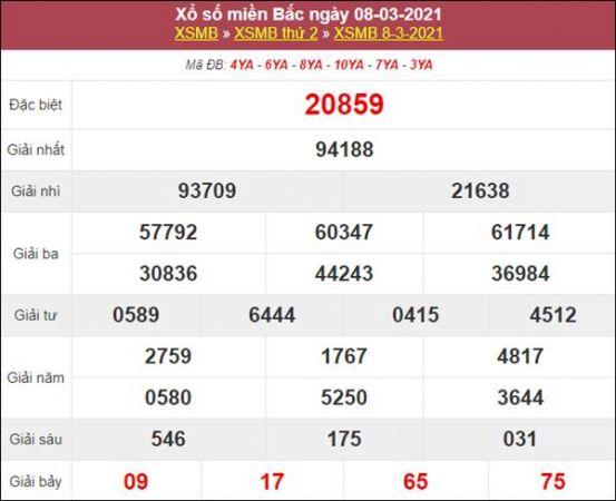 Thống kê XSMB 9/3/2021 chốt loto gan về nhiều hôm nay