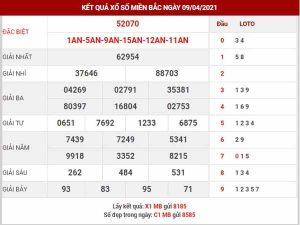 Phân tích XSMB ngày 11/4/2021 - Phân tích xổ số Nam Định thứ 7