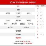 Phân tích XSKH ngày 9/5/2021 – Phân tích KQ xổ số Khánh Hòa chủ nhật