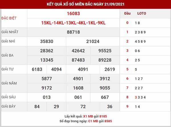 Phân tích XSMB ngày 22/9/2021 - Phân tích KQXS Bắc Ninh thứ 4