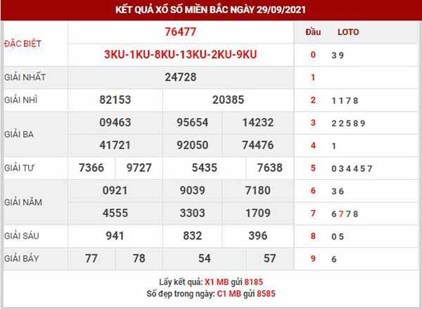 Phân tích XSMB ngày 30/9/2021 - Phân tích KQ XS miền Bắc thứ 5